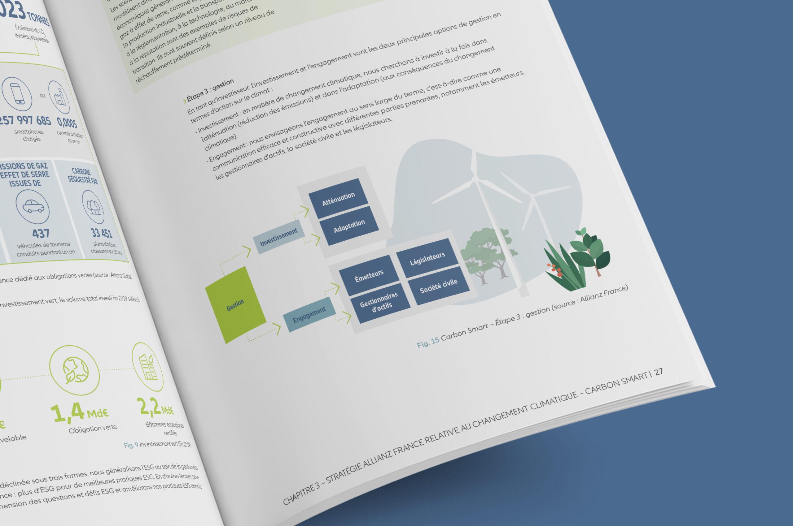 Rapport investissement durable allianz 10